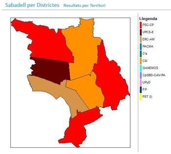 districtes