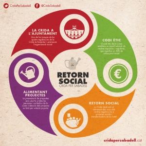 Retorn social CRIDA_rodó - còpia