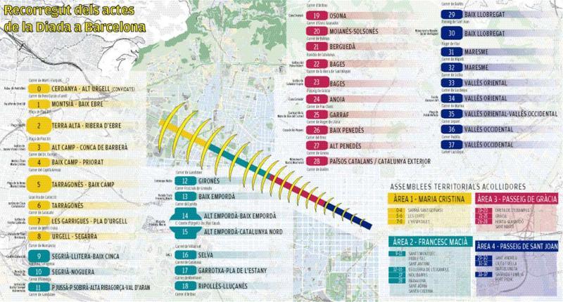 Mapa Trams Diada 2018.Anc Sabadell Per La Independencia Assemblea Nacional